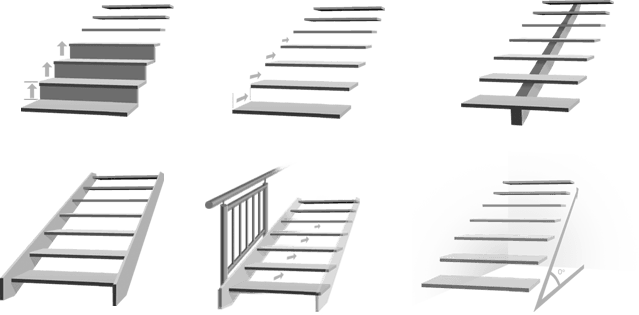 Advice | Signature Stairs | Staircase Supplier - Stairs ...
